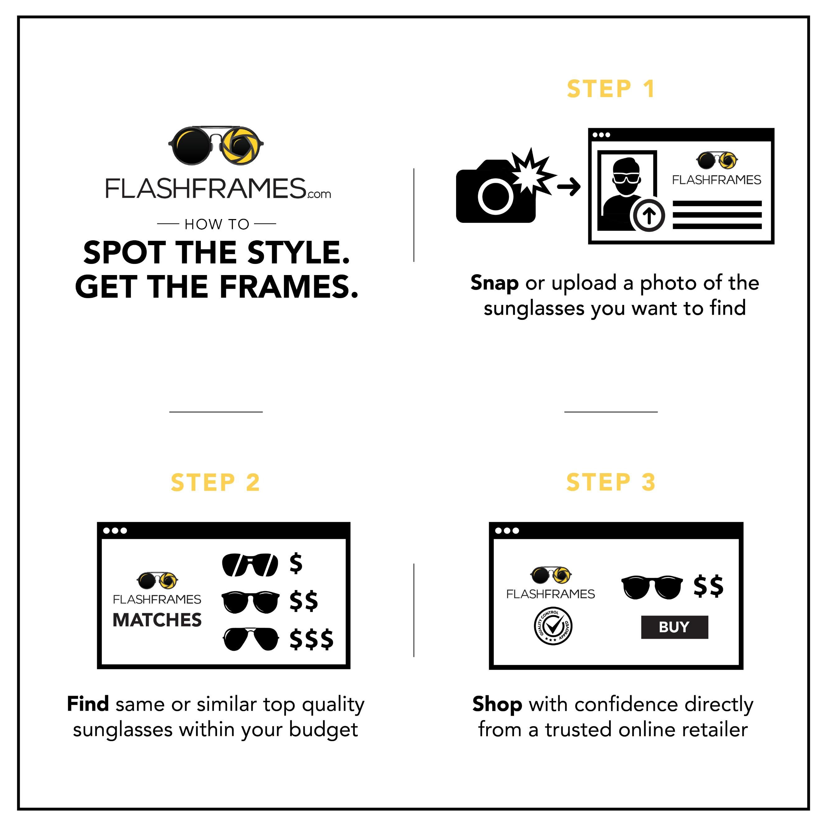 FlashFrames
