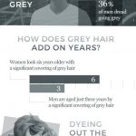 How Granny Hair Is Paving The Way For Going Grey