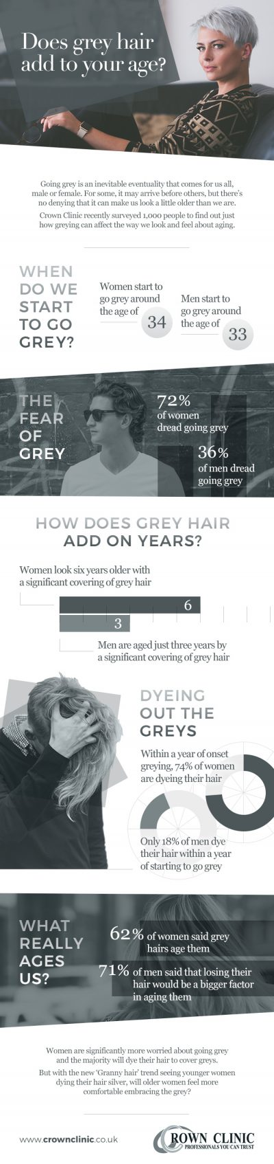 Grey Hair Infographic