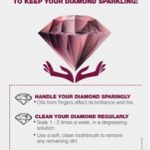 Benefits Enjoyed By Customers At The Jewelry Store