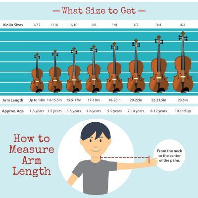 Parent's Guide To Buying A Violin