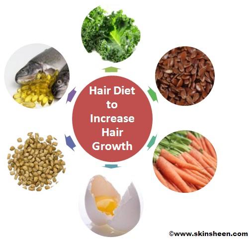 Hair Growth Diet