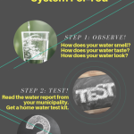 Choosing A Water System For Your Home