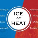 The Use of Cold and Heat Therapy in Pain Management