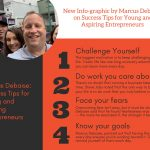 New Info-graphic by Marcus Debaise on Success Tips for Young and Aspiring Entrepreneurs
