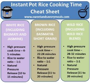 HOW TO COOK PERFECT RICE IN THE INSTANT POT CHEAT SHEET