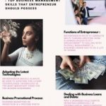 2020 Info-graphic by Marc Mitchell Ravenscroft Top Business Management Skills That Entrepreneur Should Process