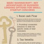 Info-graphic by Marc Ravenscroft Key Advantages of Business Lending Options for Small Startup Concerns