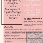 Info-graphic by Arlington Capital Management Tips to Manage the Capital for Startups