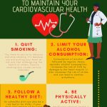 2020 Info-graphic By Beth DeBouvre On Medical Tips To Maintain Your Cardiovascular Health