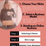 Info-graphic by Hani Zeini On Steps To Start An Online Business In 2020