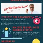 2020 Info-graphic by EJ Dalius On Successful Entrepreneurs And Business Challenges