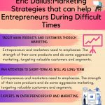 2020 Info-graphic by Eric Dalius Marketing Strategies That Can Help Entrepreneurs During Difficult Times