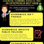 2020 Info-graphic by Eric J. Dalius On Some Essential Economic Aspects That An Entrepreneur Must Know
