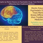 Info-graphic By Martin Polanco On Psychedelic Drugs Treat Mental Illness Differently Than Traditional Medicine