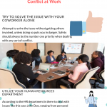 2020 Infographic by Marcus Debaise How to Deal with Interpersonal Conflict at Work