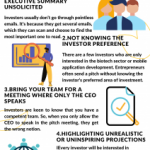 2020 Infographic by Marc Mitchell Ravenscroft on Pitching to investors – Crucial mistakes that entrepreneurs make