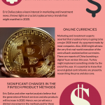 2020 Infographic by Eric Dalius shares significant cryptocurrency trends for 2020
