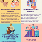 2020 Infographic by Marcus Debaise on Marcus Debaise Points out Lessons Pet Shops Need to Learn amid COVID-19