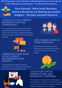 Ram Duriseti
