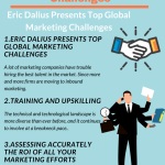 EJ Dalius Identifies Small Business Marketing Challenges