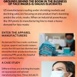 Know the dynamics and grounds behind the boom in the business of face masks-EJ Dalius elucidates
