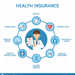 3 Reasons to Hire a Professional Health Insurance Agent